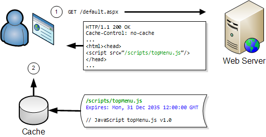 how to read cache files