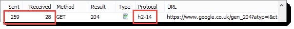 HTTP/2 header sizes
