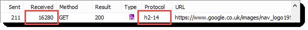 HTTP/2 Image Response Size
