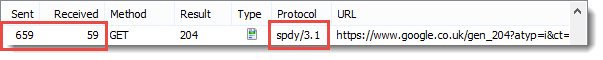 SPDY header sizes