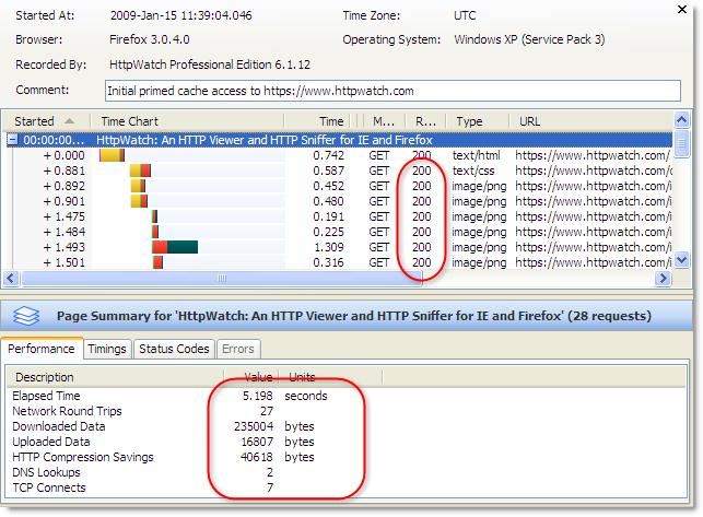 HTTPS Performance Tuning | HttpWatch BlogHttpWatch Blog