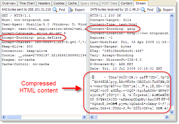 How to check HTTP Compression with HttpWatch | HttpWatch