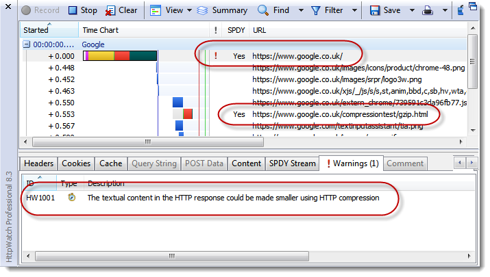 SPDY Content Compression – How Should it Work? | HttpWatch
