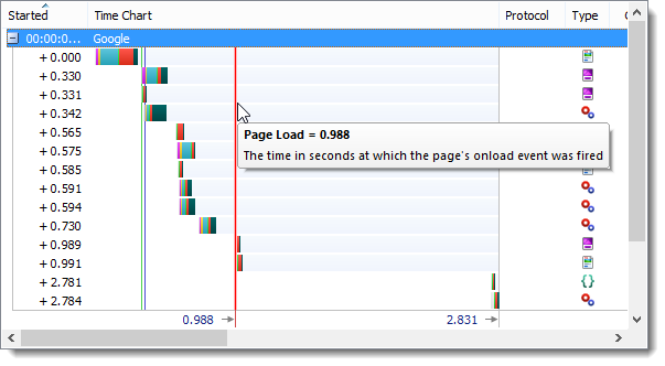 HTTPS Page Load