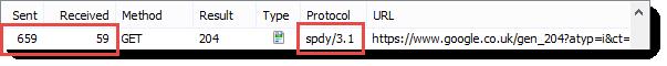 SPDY header sizes