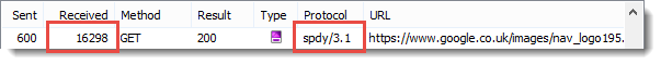SPDY Image Response Size